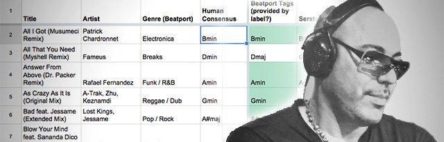 human-testers-key-analysis